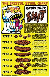 Bristol Stool Chart Poster Goblinko Megamall