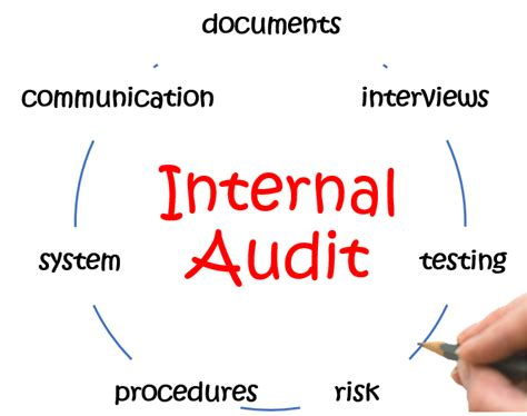 Intern Auditor by Audit Haccp Consulting