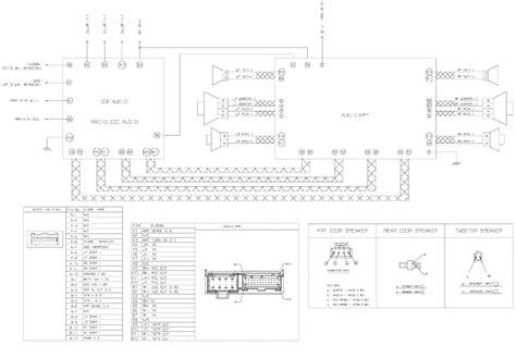 Kia Amanti Wiring Diagram Fuse Box