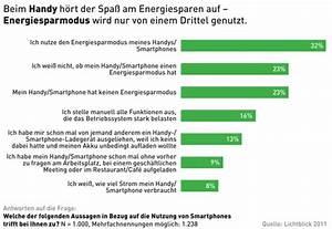 Wie Kann Man Energie Sparen : smartphones so kann man energie sparen und die akkulaufzeit verl ngern ~ Frokenaadalensverden.com Haus und Dekorationen