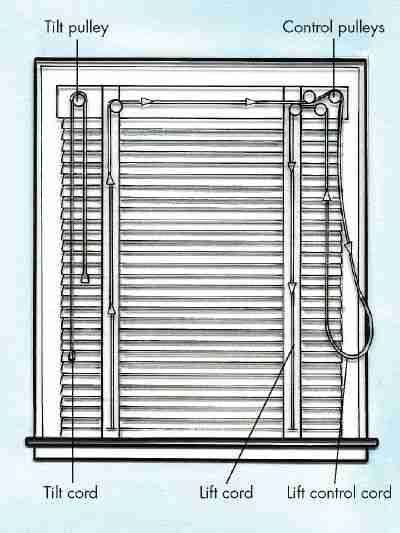 How To Fix Venetian Blinds  How To Repair Windows Tips