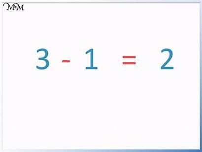 Subtraction Number Sentences Sentence Example Minus Sign