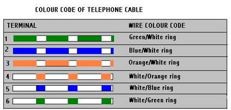 Avaya Definity Telephone Wiring All About Diagram
