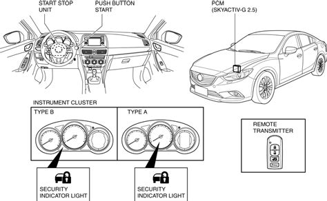 Mazda 626 Gf Wiring Diagram by Immobilizer System