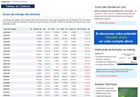 monnaie change taux forex trading