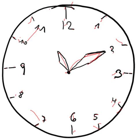 clock drawing test frontiers increased diagnostic accuracy of digital vs