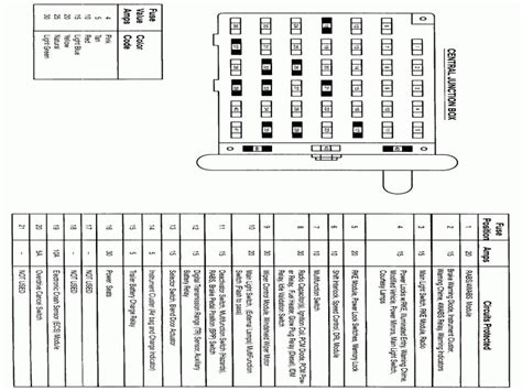 1997 Econoline Fuse Diagram by 1997 Ford E250 Fuse Box Diagram Wiring Forums