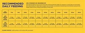Pedigree Dog Food Feeding Chart Rottweiler Puppy Food Chart Goldenacresdogs Com