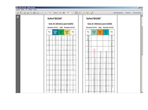 tabla presion temperatura de refrigerantes tabla presion temperatura r404a hydraulic actuators