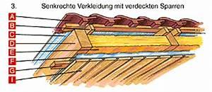 Unterspannbahn Nachträglich Anbringen : dachausbau mit verdeckten und sichtbaren sparren ~ Eleganceandgraceweddings.com Haus und Dekorationen