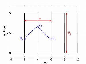 Zulässige Spannung Berechnen : pwm tiefpass restwelligkeit berechnung ~ Themetempest.com Abrechnung