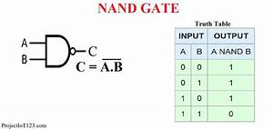 Lovely Cmos Nand Gate Truth Table