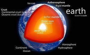 Geosphere by Ashley Sego - ThingLink
