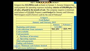 Intro To Managerial Accounting  Financial Budget