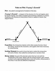 14 Best Images Of Blank Freytag U0026 39 S Pyramid Worksheets
