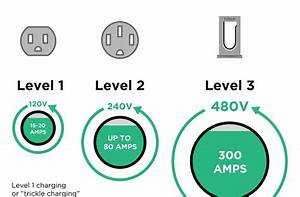 120 Volt 20 Amp Wiring Diagram