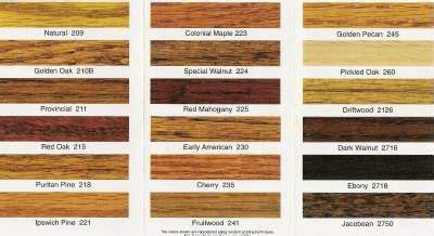 projects staining paint  house  guide