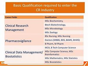opportunities in clinical research With how to get clinical research experience