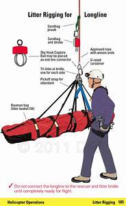 Essential Technical Rescue Field Operations Guide