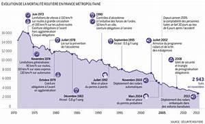 Nombre De Mort Sur La Route : mpsra expert en s curit routi re et coconduite actualit s ~ Medecine-chirurgie-esthetiques.com Avis de Voitures