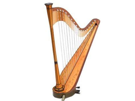 Artikel kali ini akan membahas tentang cara bermain alat. 9 Alat Musik Petik beserta Sejarah dan Cara Memainkannya  LENGKAP