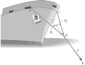 Dictionary Of Boat Building Terms by Marineterms A Z Shipping Dictionary And Abbreviation