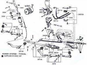 Is It Possible To Install Aftermarket Power Steering And