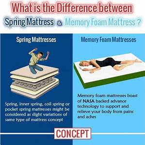 The difference between spring based mattress and memory for Difference between spring mattress and foam mattress