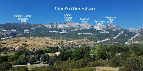 List Of Synonyms And Antonyms Of The Word Mountain Panoramas