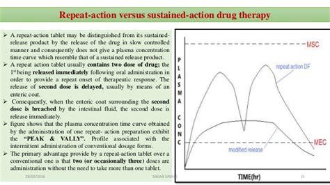 repeat action dosage form oral drug delivery system odds