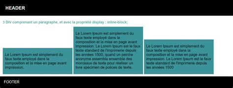 css div inline positionnement display inline block div css easy css