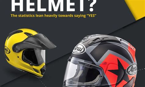 Types Of Helmets Infographic