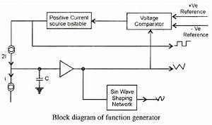Electrical Topics  Difference Between Signal Generator