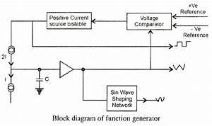 Electrical Topics  Difference Between Signal Generator  U0026 Oscillator