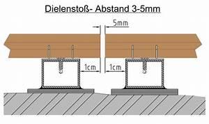 Wpc Unterkonstruktion Abstand : wpc terrassendielen abstand prinsenvanderaa ~ Buech-reservation.com Haus und Dekorationen