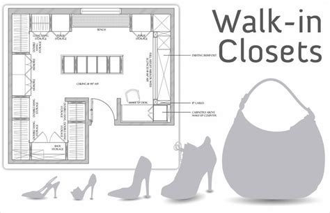 Walk In Closet Measurements by Millwork Drawings By Sania Khan At Coroflot Cad Deatail
