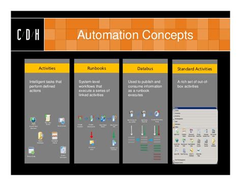 Triage Runbook For Third Party Software Integrations Template by Best Of Microsoft Management Summit 2012