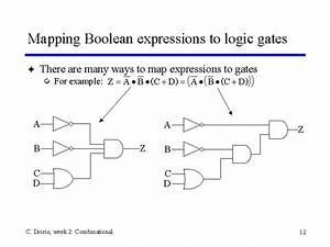 Mapping Boolean Expressions To Logic Gates