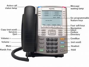 It Services  Voip  Ip Phone 1140e