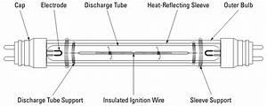 19 Best High Pressure Sodium Wiring Diagram