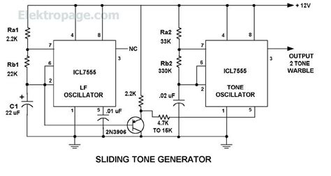 sliding tone generator  sliding tone generator