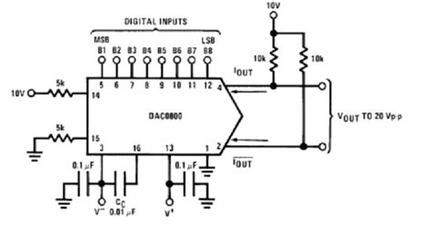Schematic Dac Introduction Controller Circuit