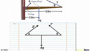 Extended Free Body Diagram Tutorial