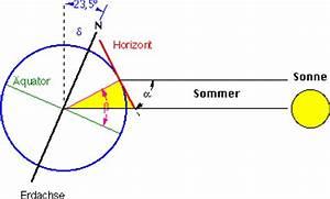 Sonnenstand Berechnen : mittagsh he der sonne ~ Themetempest.com Abrechnung