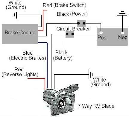 Trailer Wiring Electric Brake Controller