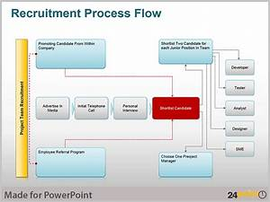 Workflow Chart Template Powerpoint