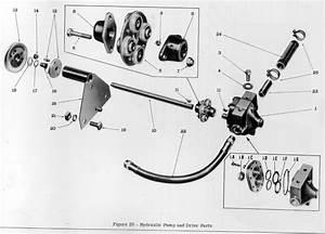 Loader Pump Pressure Volume