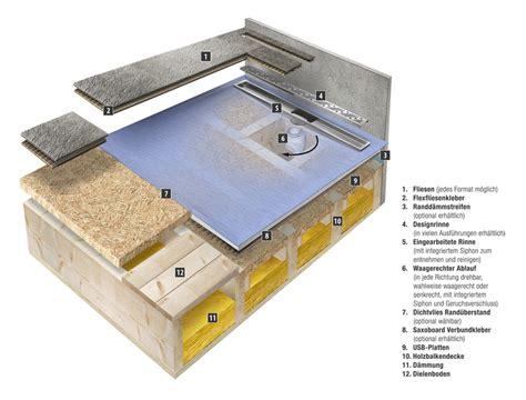 Badewanne Auf Holzbalkendecke by 3 D Duschen Querschnitte Schichtenmodelle Saxoboard Net