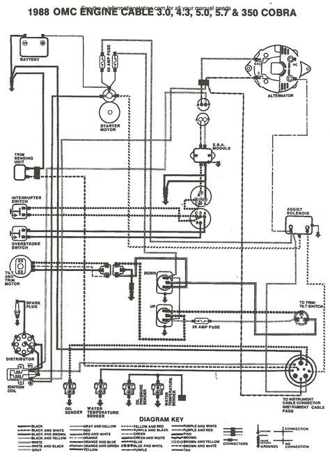 1989 Omc Ignition Wiring Diagram bayliner boat wiring diagram auto electrical wiring diagram