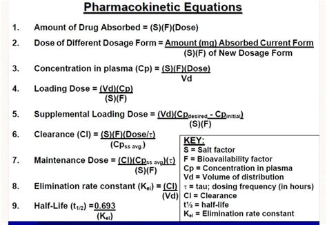 Zero Blood Deck by Pharmacology 3 Intro To Pharmacokinetics Pharmacology 0